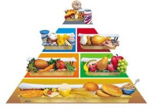 diety1 300x221 Dieta