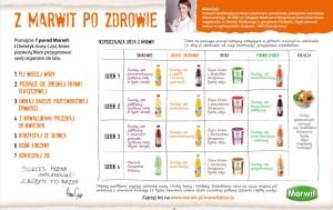 tabelamarwit 300x189 Światowy Dzień Zdrowia. Z Marwit zadbasz o przedwiosenną dietę