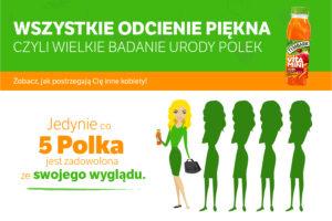 TYMBARK 01 2 300x200 Wszystkie odcienie piękna. Jak Polki postrzegają swoją urodę?